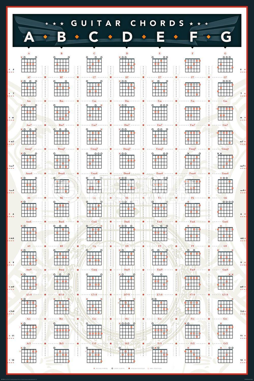 Guitar chords diy pinterest guitar chords and guitars guitar chords hexwebz Gallery