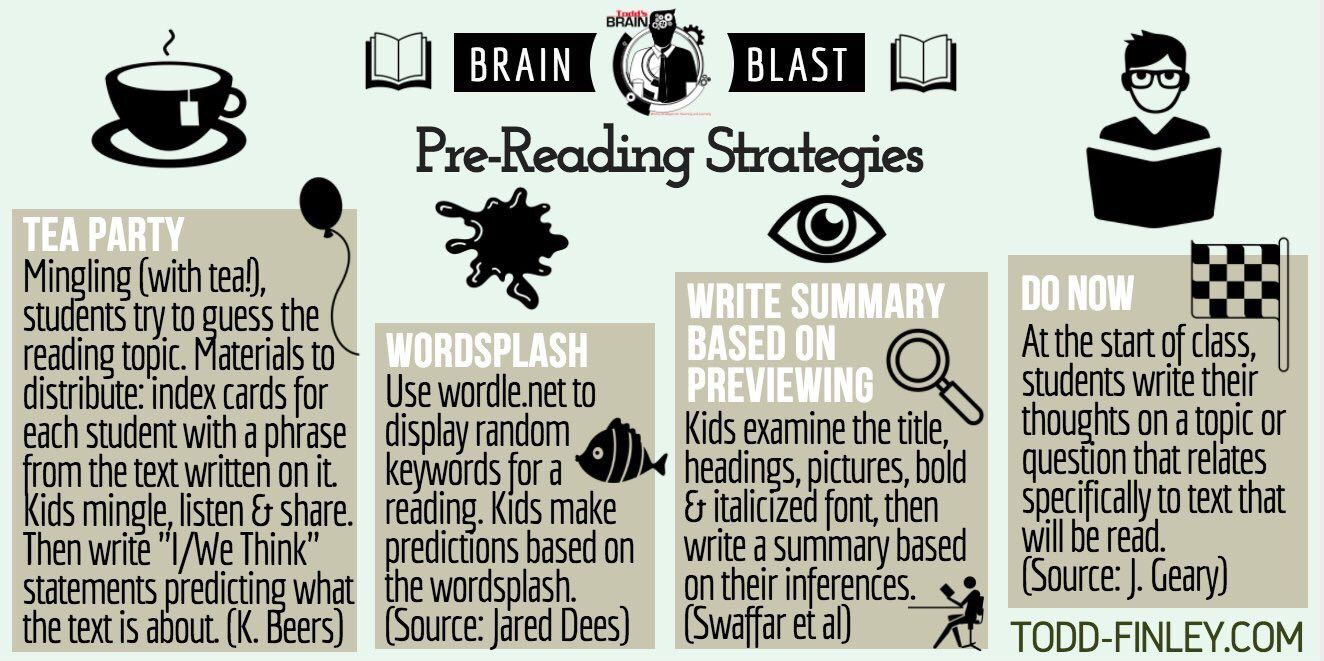 Cube For Teachers On Twitter Pre Reading Strategies Summary Writing Reading Strategies What are some pre reading activities