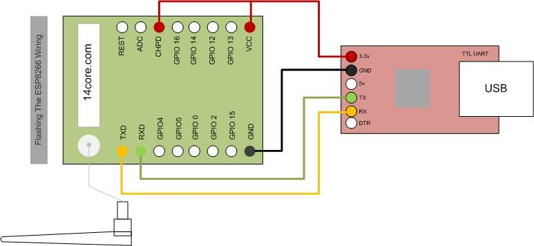 Wiring ESP8266 Version 7 Micro RF SMA Antenna as Stand