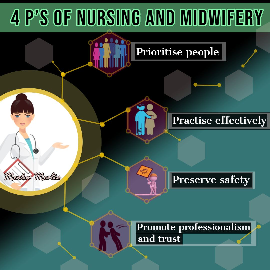 The Code for Nursing and Midwifery. Prioritise people