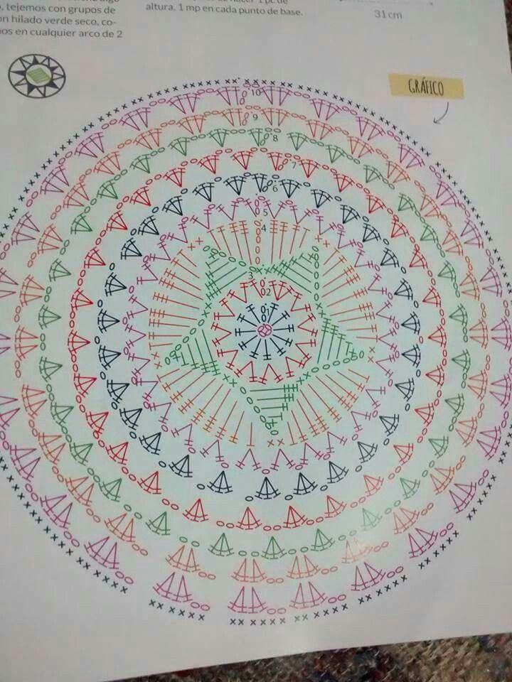 Patrón circular crochet | Patrones Crochet | Pinterest | Mandalas ...
