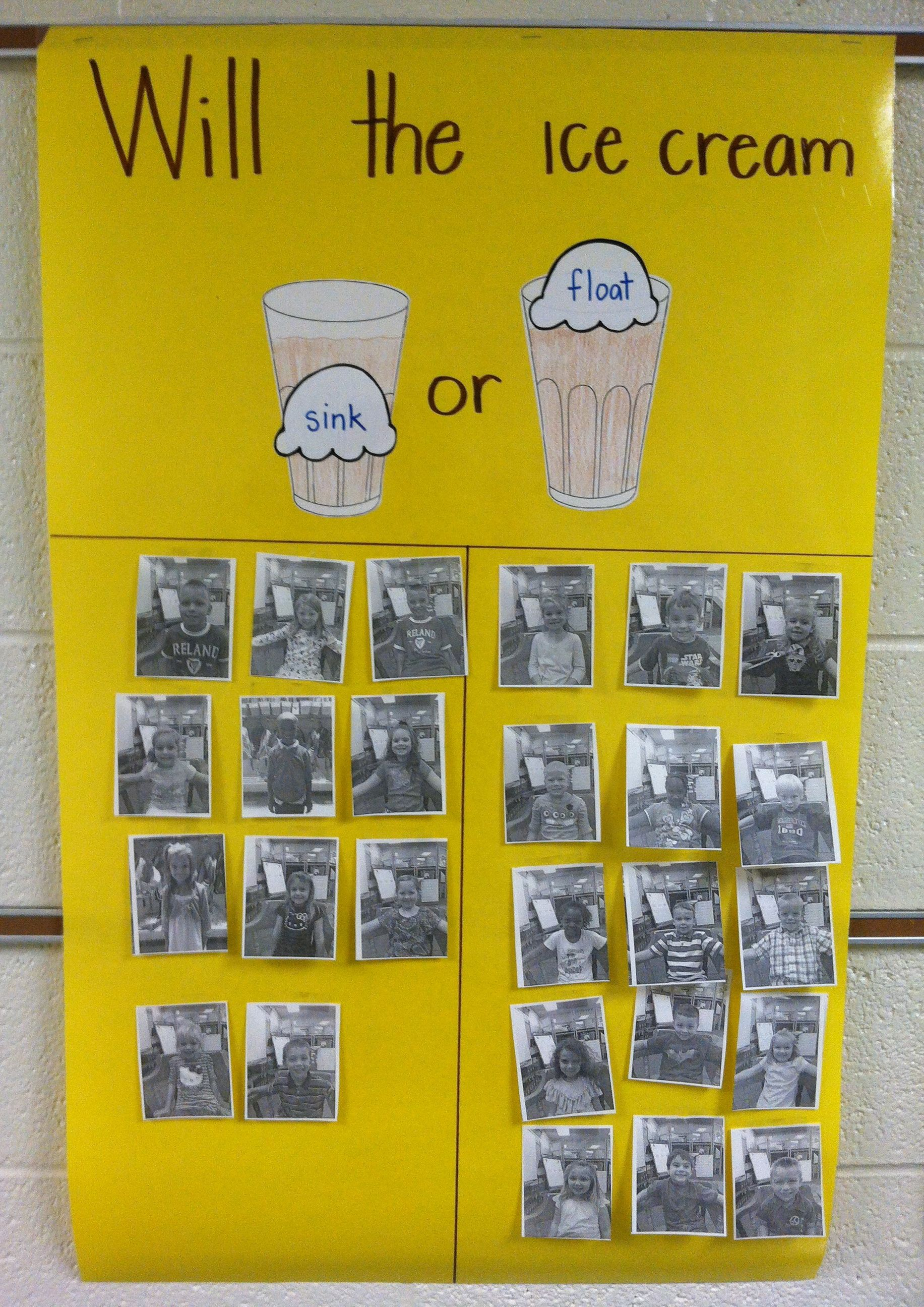 Students Graphed Predictions About Coke Floats Sink Or
