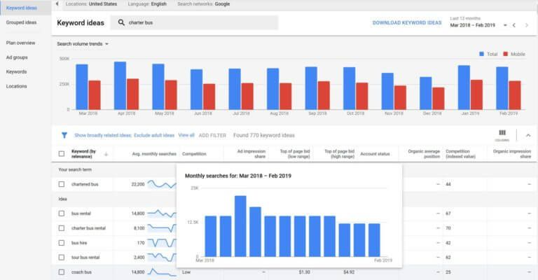 Google Ads Keyword Planner Gets New And Old Features With