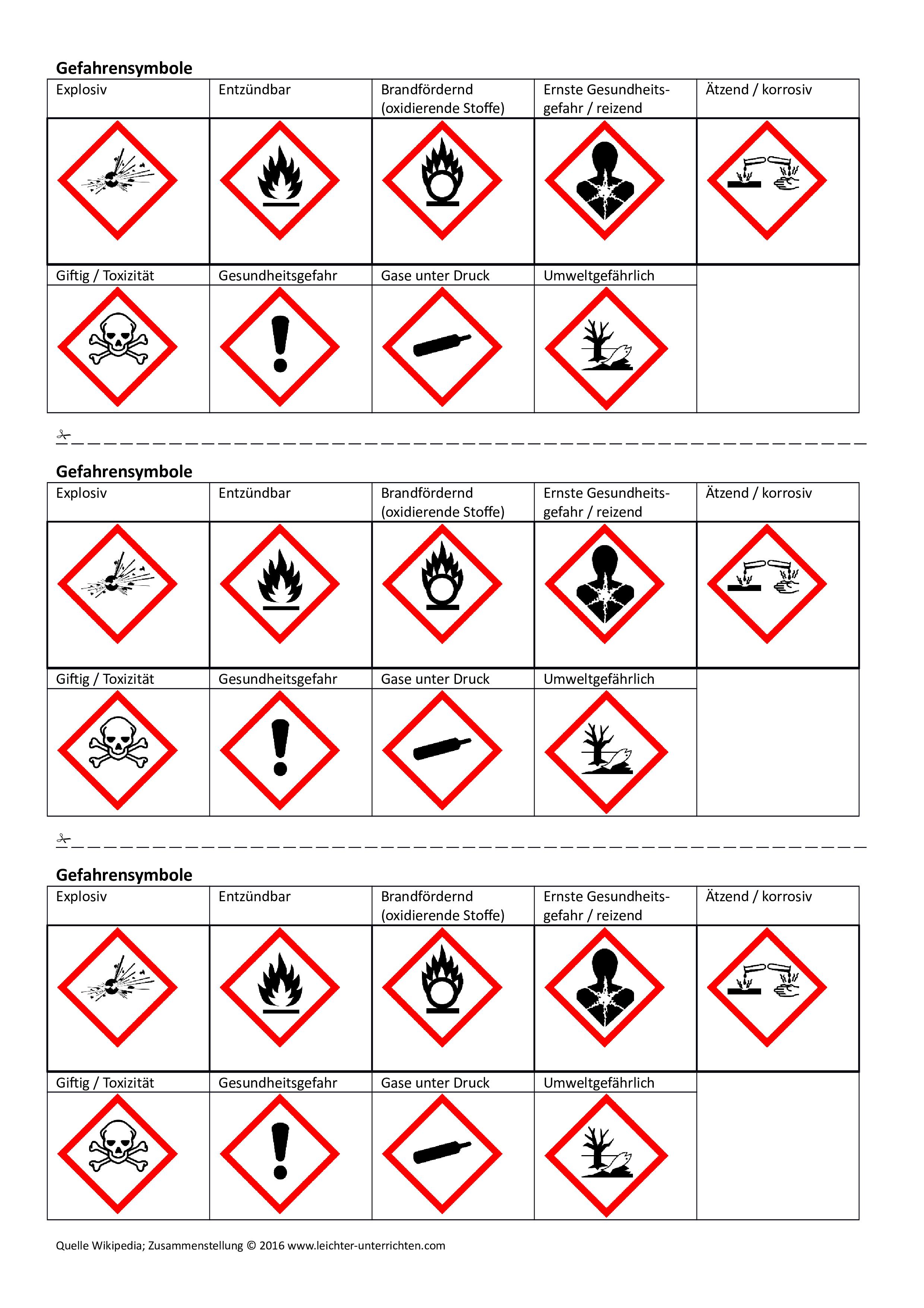 Kopiervorlage GHS Symbole   Chemie, Gefahrensymbol, Chemieunterricht