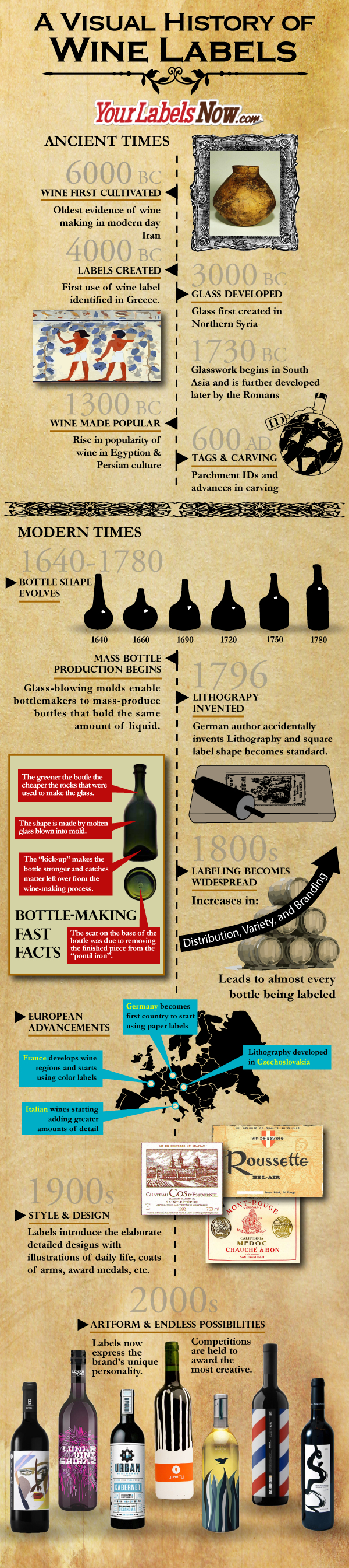 Afbeelding van http://infographicplace.com/wp-content/uploads/2015/01/winelabelinfographic-v2.png.