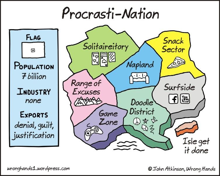 A map of procrastination: Solitaireitory; Napland; Snack Sector; Range of Excuses; Game Zone; Doodle District; Surfside; Isle Get It Done