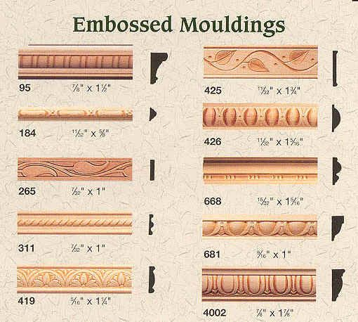 Decorative Flat Trim Molding For Cabinets Decorative Trim Mouldings Are An Excellent Way To