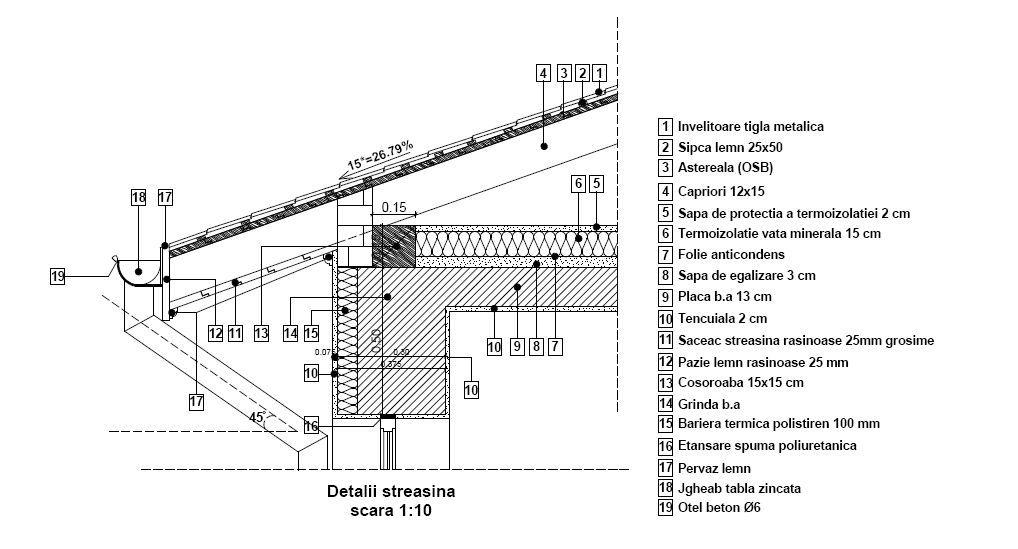 detaliu acoperis