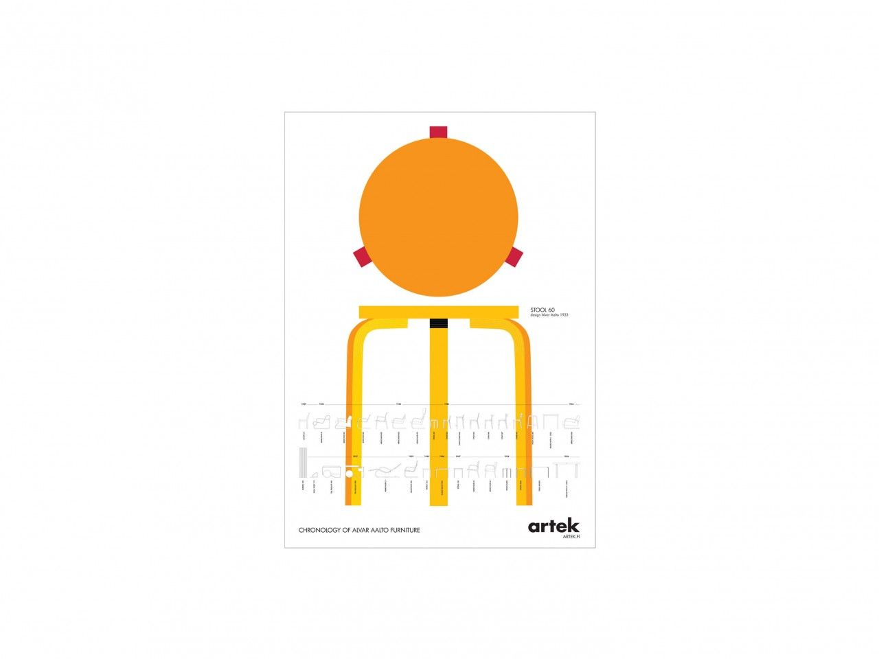 Artek - Products - abc Collection - POSTER - STOOL 60
