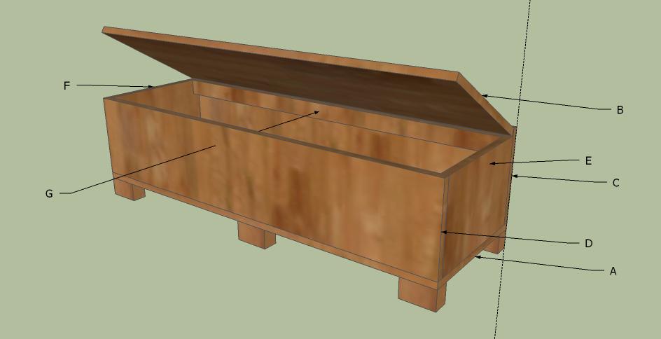 Fabriquer un banc coffre - DIY | Banc coffre, Fabriquer un ...