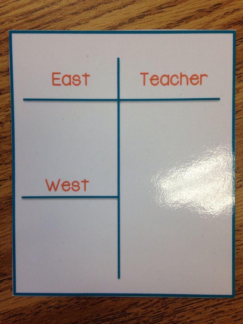 WBT Scoreboard example