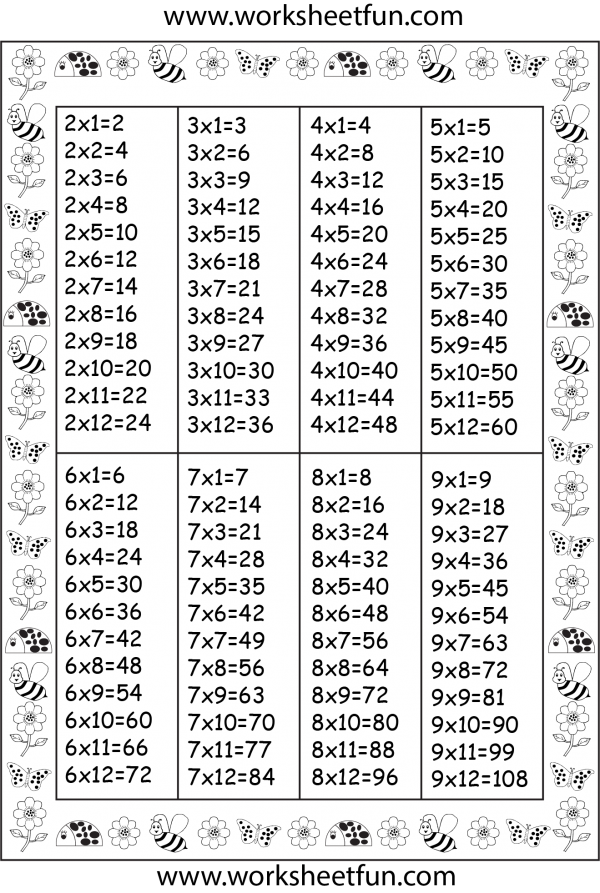 Times Table Chart Times Table Chart Multiplication Chart