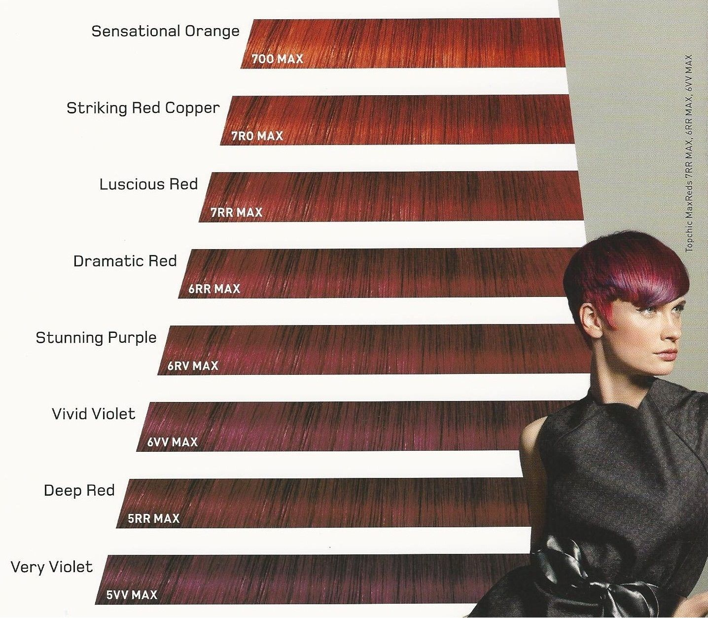 Goldwell Max Reds