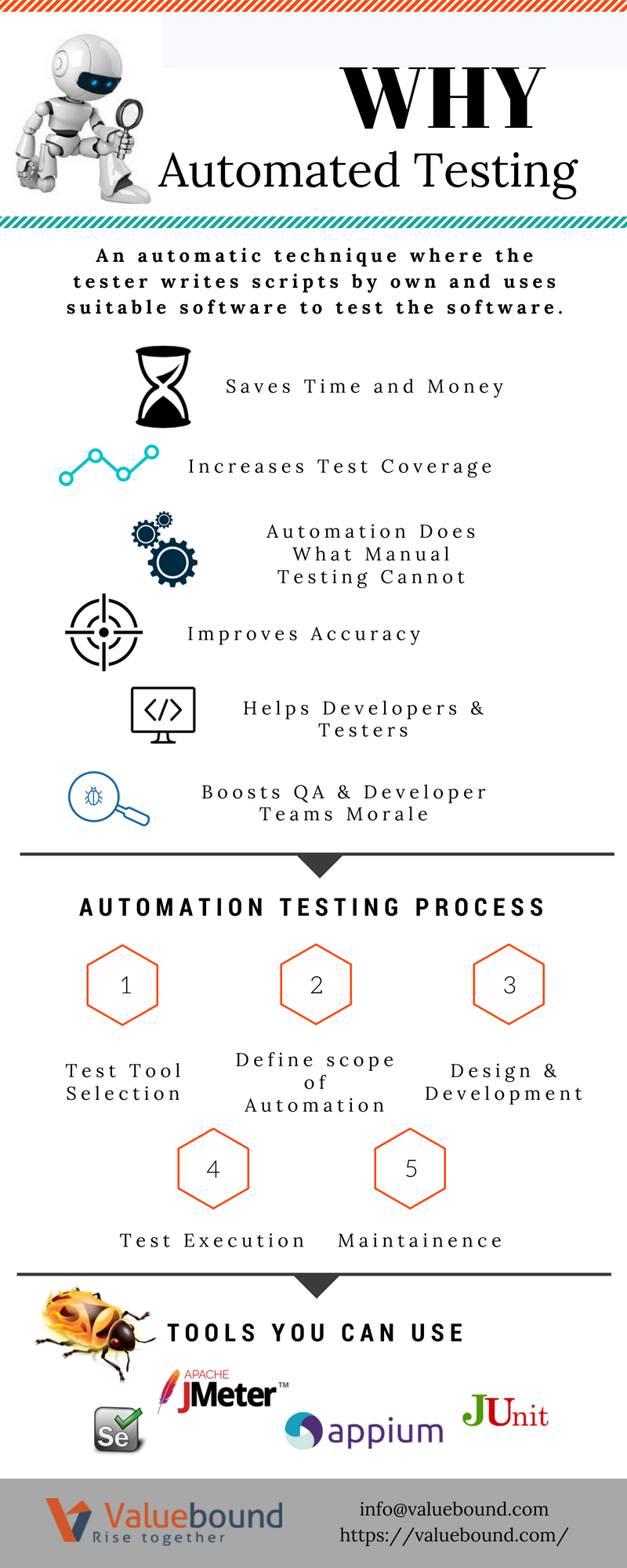 Pin On Automated Testing