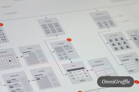Check out Website Flowcharts and Site Maps OG by uxkits on ...