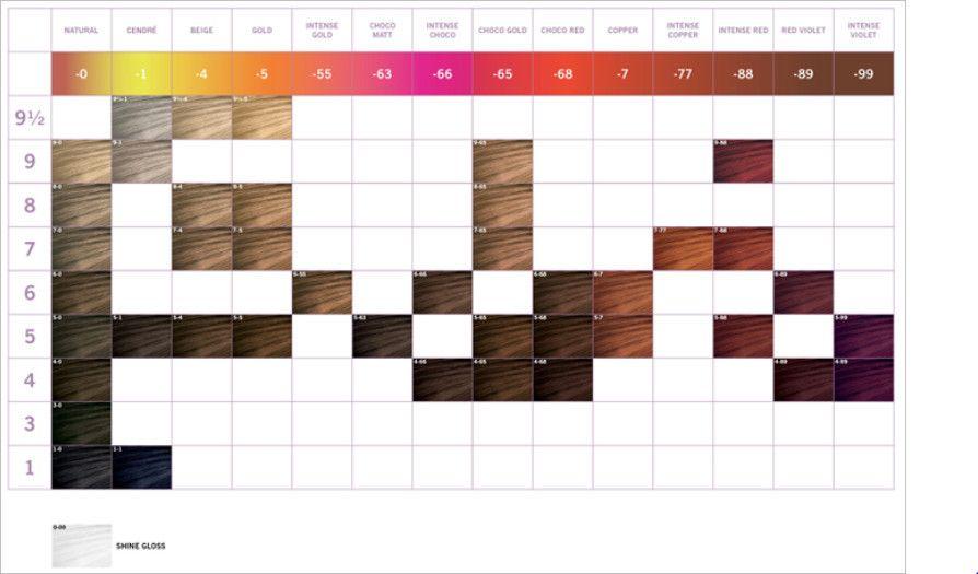 Viviance Demi Color Chart Colour Home Decor Chart Decor