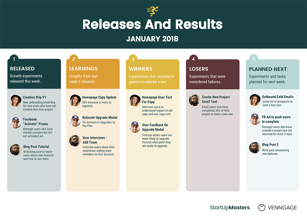 Pin On Business Roadmap Templates Examples