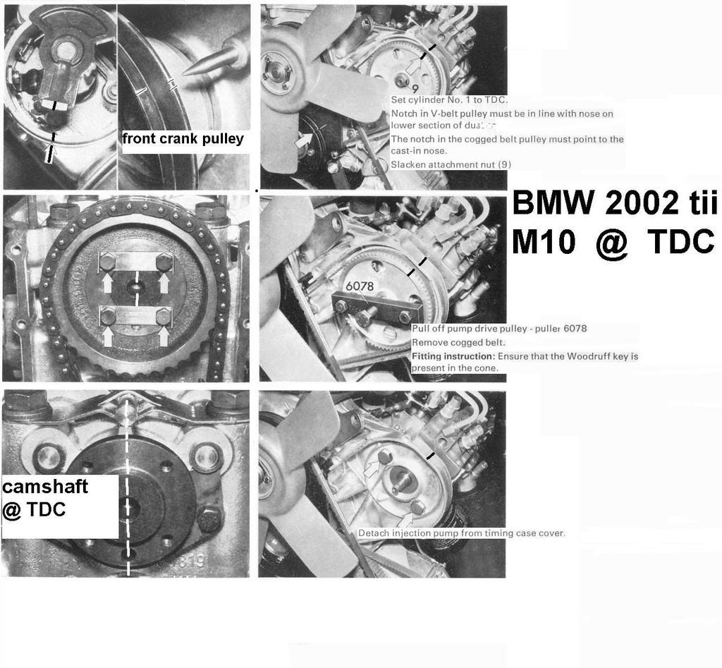 Pin by Alan Jung on BMW | Bmw, Bmw 2002, Cars motorcycles