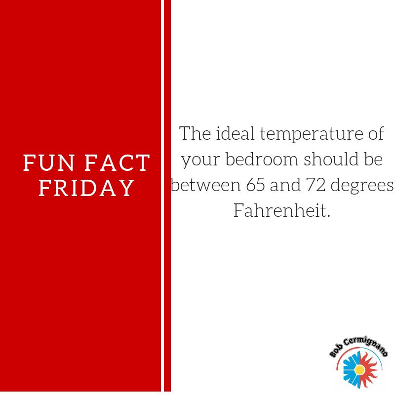 Fun Fact Friday March 8 2019 Fun Fact Friday Hvac Business Furnace Repair