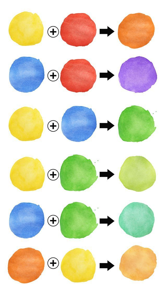 Como mezclar colores | Para pintar | Pinterest | Como mezclar ...