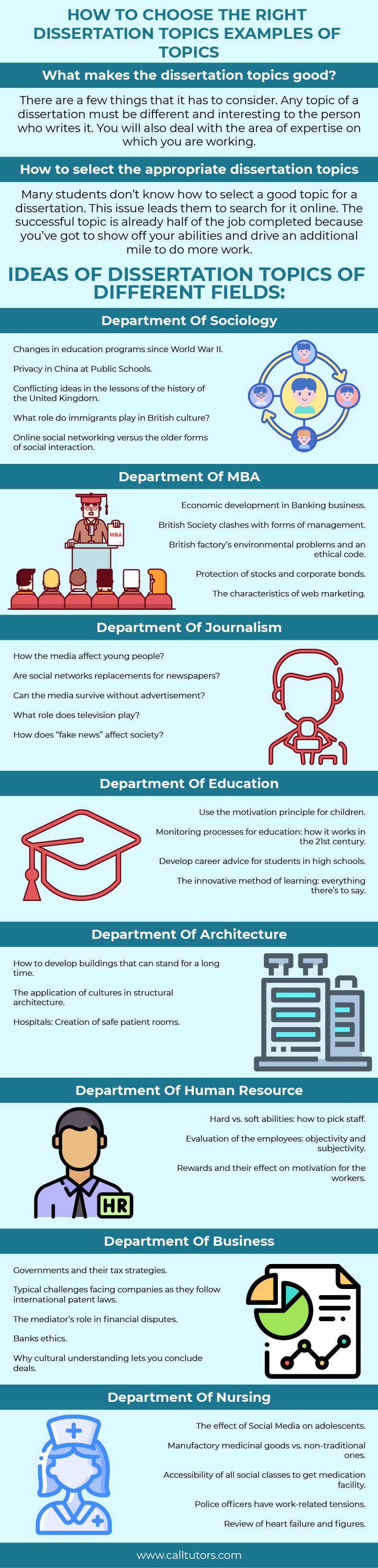 How To Choose The Right Dissertation Topic Example Of Infographic Media Topics