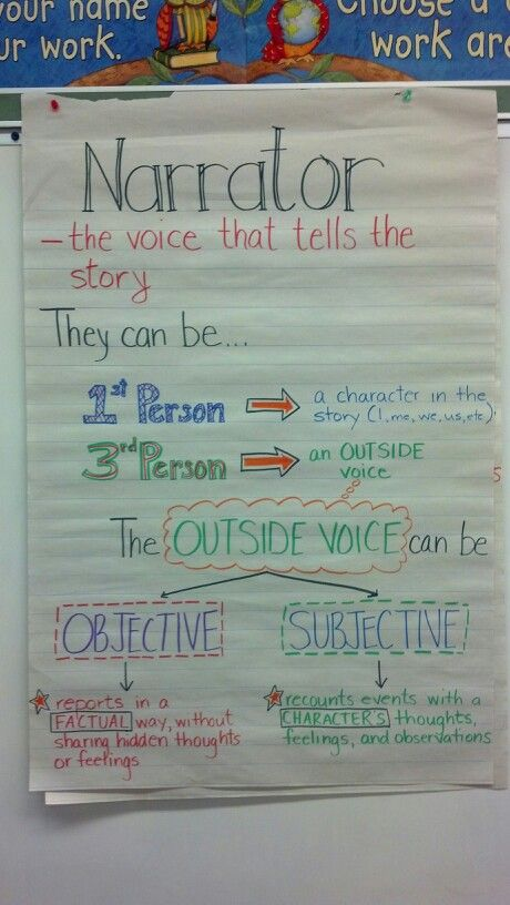 Narrator anchor chart, describes objective and subjective - subjective objective assessment planning note