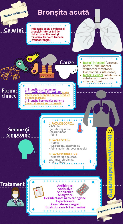 semne de varicoză