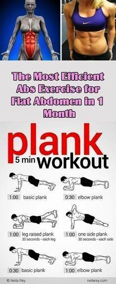 #trainingsplan #efficient #exercise #abdomen #fitness #anythi #month #there #most #flat #isnt #the #...