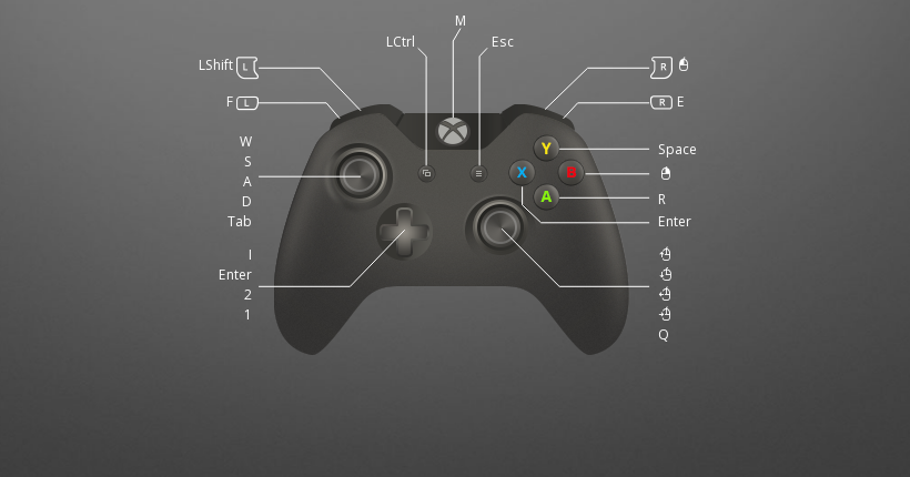 My personal Black Desert Online controller support setup to