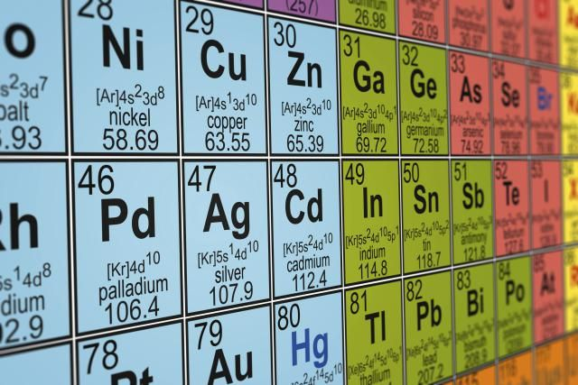 Learn the Difference Between an Element Group and Period Periodic - fresh different atomic mass periodic table