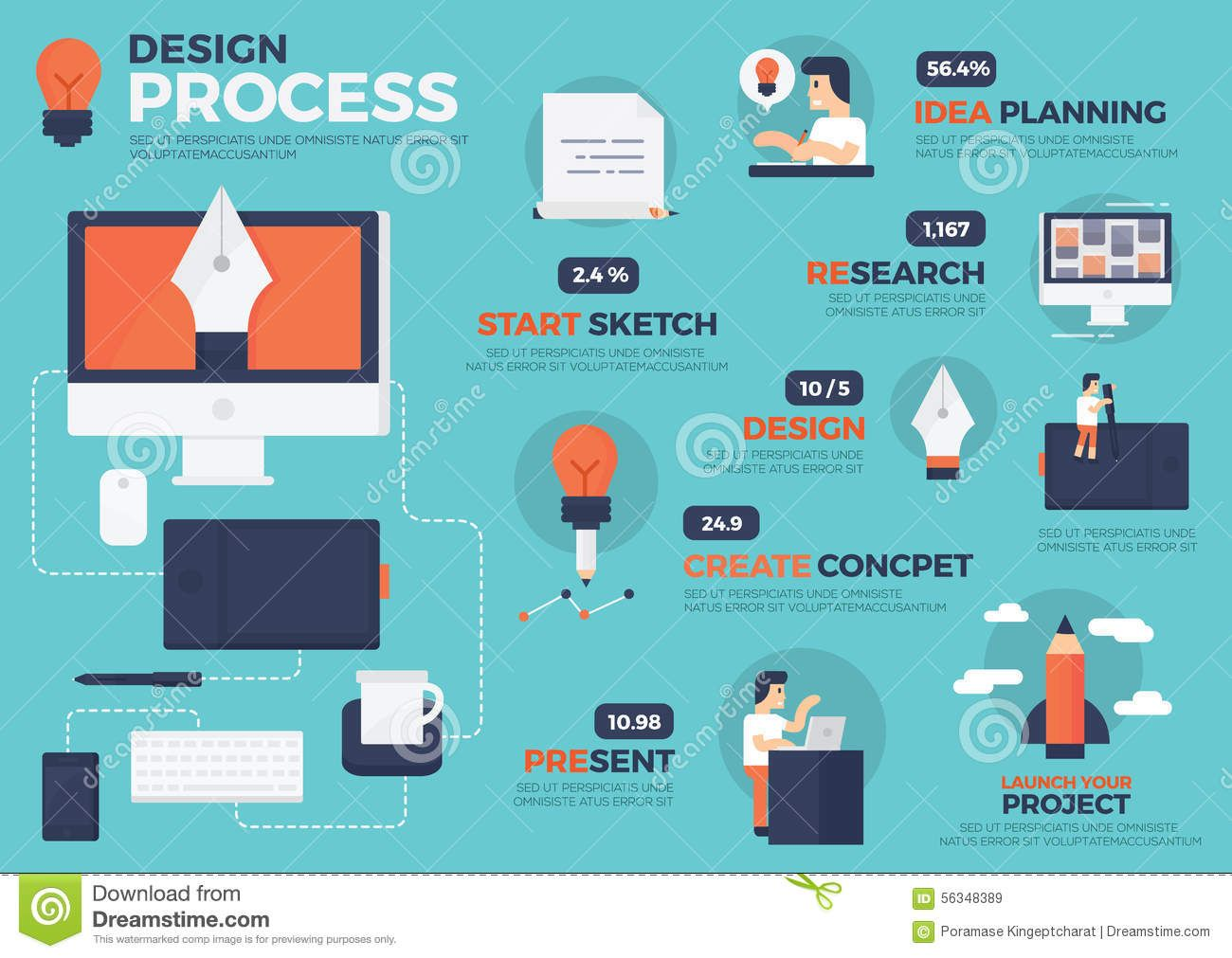 graphic design process infographic | visual design | pinterest
