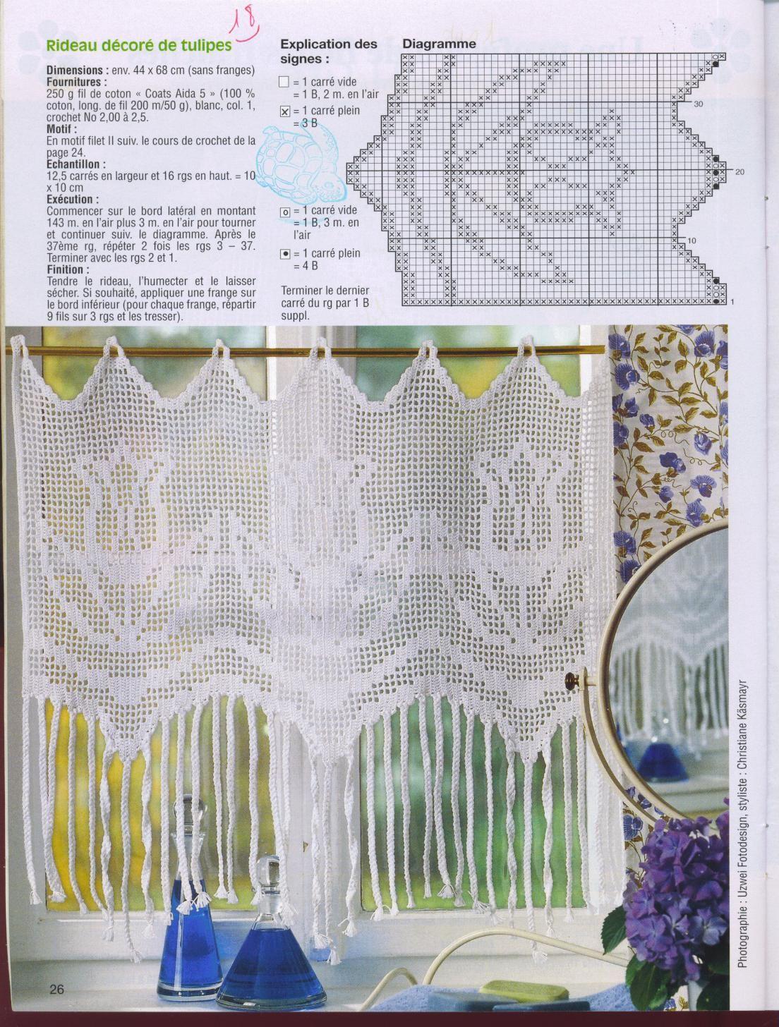Un grande, bagno ben attrezzato merita un trattamento tradizionale finestra con tende regolabili e forse un colore aggiuntivo. Schemi Tende A Filet Per Cucina Galleria Di Immagini Crochet Curtains Crochet Home Doily Patterns