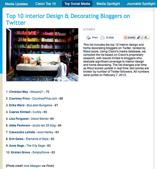 Top Ten Interior Design on Twitter Top ten