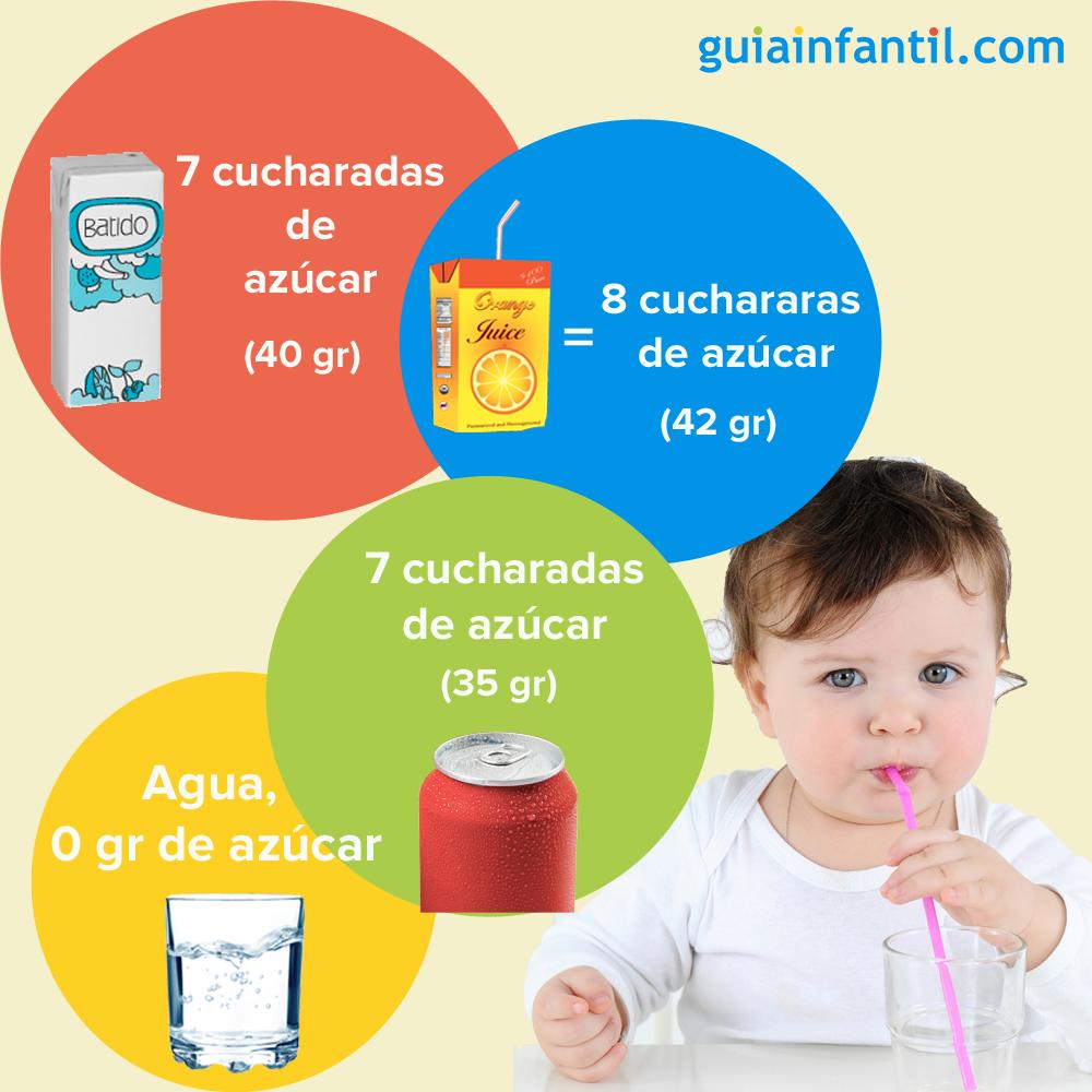 No lo dudes: en verano, lo mejor es el agua. Fíjate en la cantidad de azúcar que llevan otras bebidas.  http://www.guiainfantil.com/1668/el-agua-y-la-sed-de-los-ninos.html