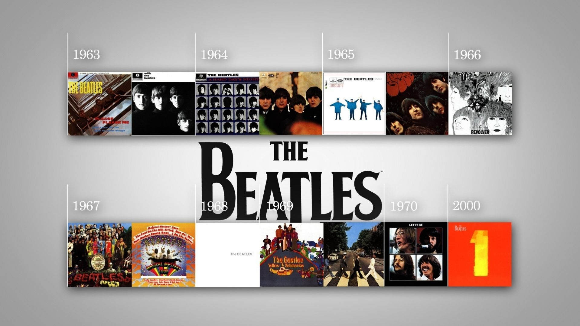 Check Out Beatle Rock Band Hd Wallpapers We Add Quality Wallpapers Cover Pictures And Funny Pictures On A Daily Beatles Albums Beatles Wallpaper The Beatles