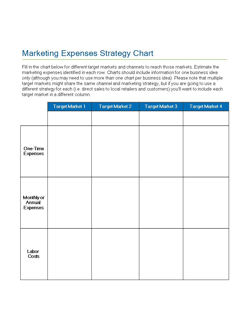 Marketing Expenses Strategy Chart   Templates