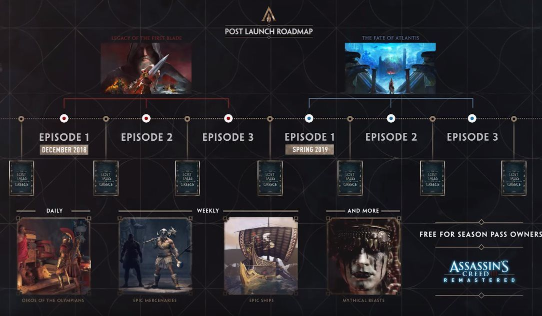 Assassin S Creed Odyssey Release Date Schedule And Timings
