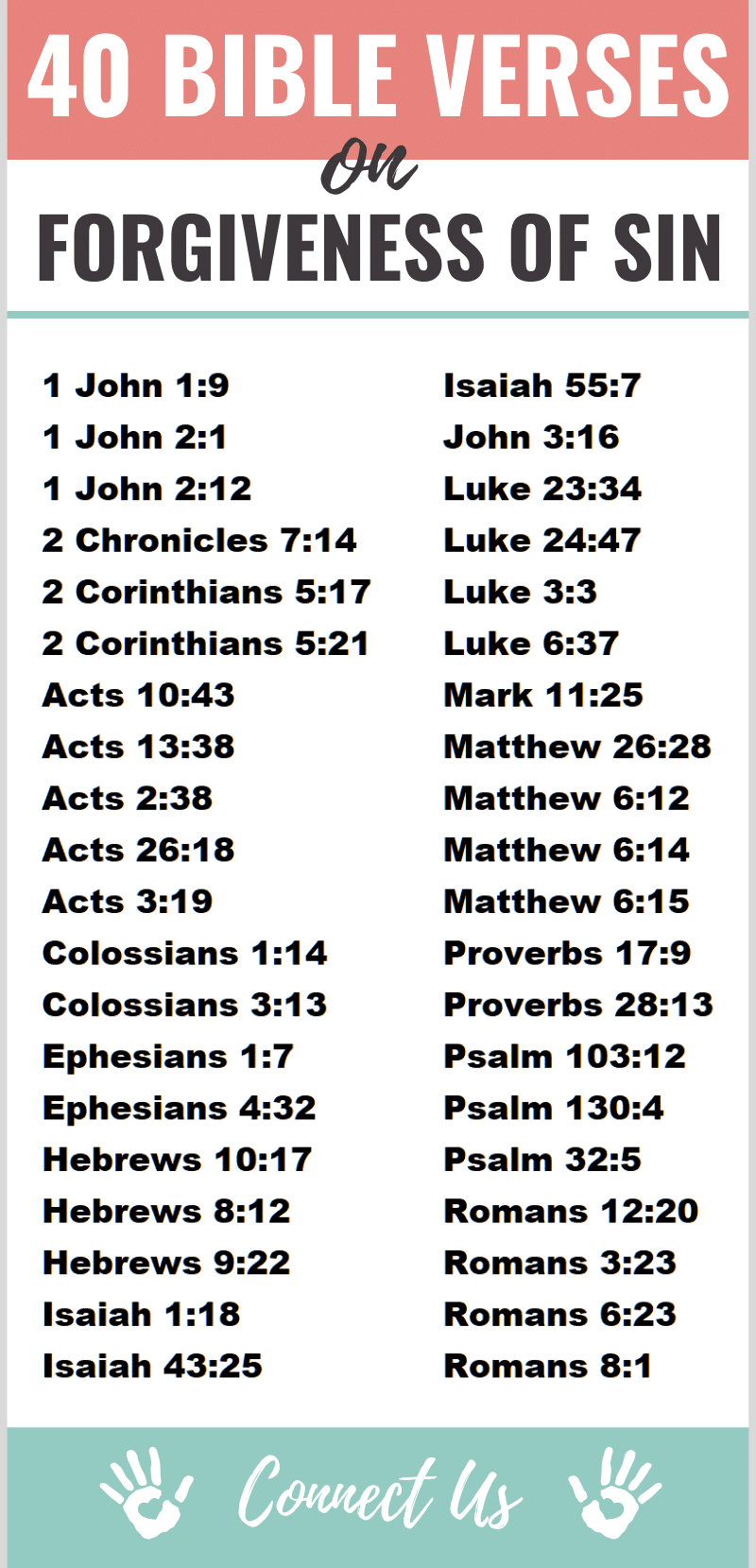 40 Powerful Bible Scriptures on Forgiveness of Sin