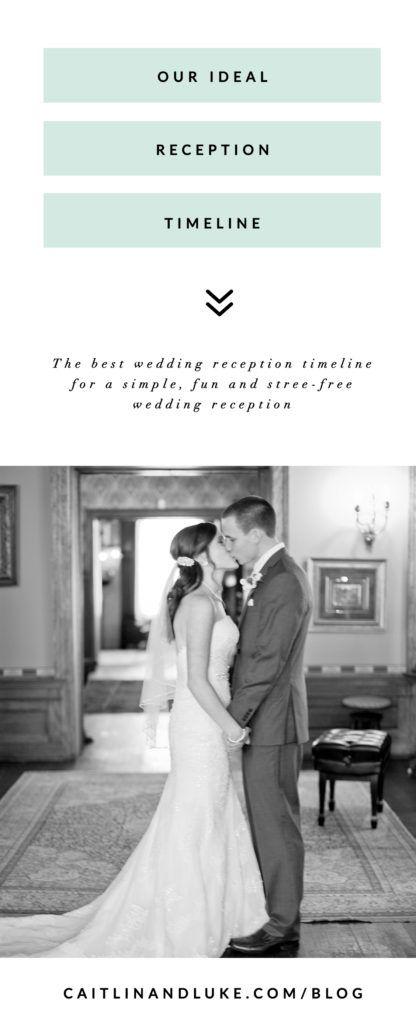 Our Ideal Reception Timeline Wedding Planning Tips Pinterest