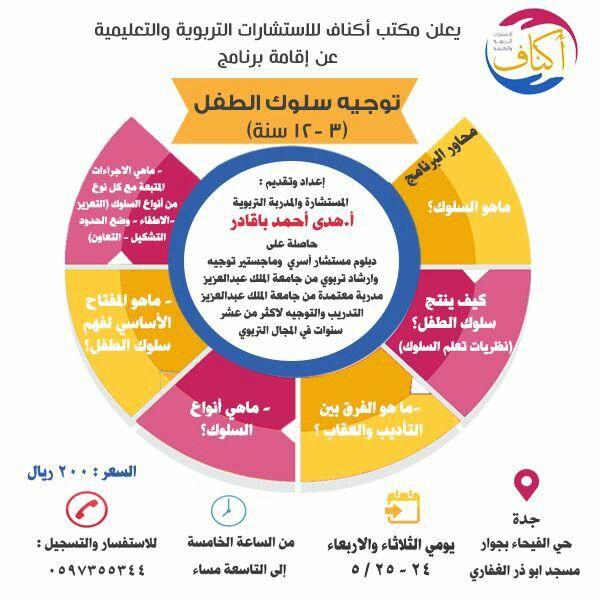 دورات تدريب تطوير مدربين السعودية الرياض طلبات تنميه مهارات اعلان إعلانات تعليم فنون دبي قيادة تغيير سياحه مغامره غر Pie Chart Chart Diagram
