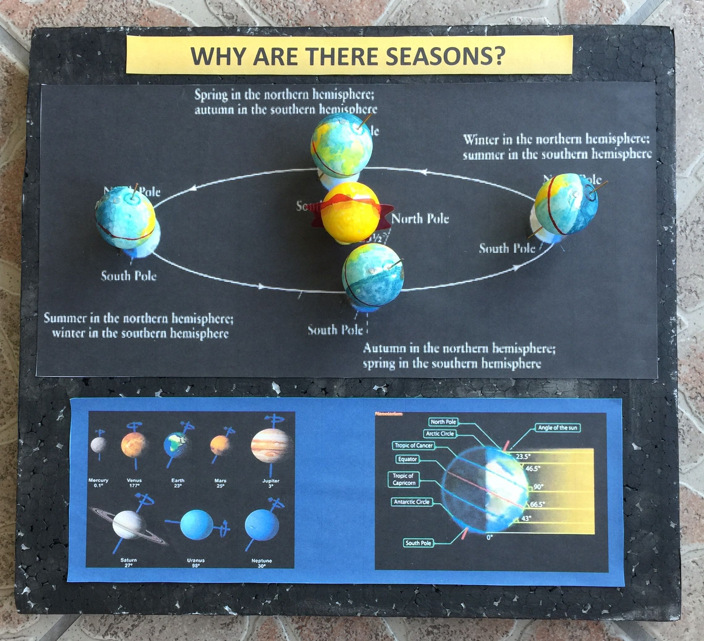 3d solar system model for kids science project why are there seasons  [ 2278 x 2075 Pixel ]