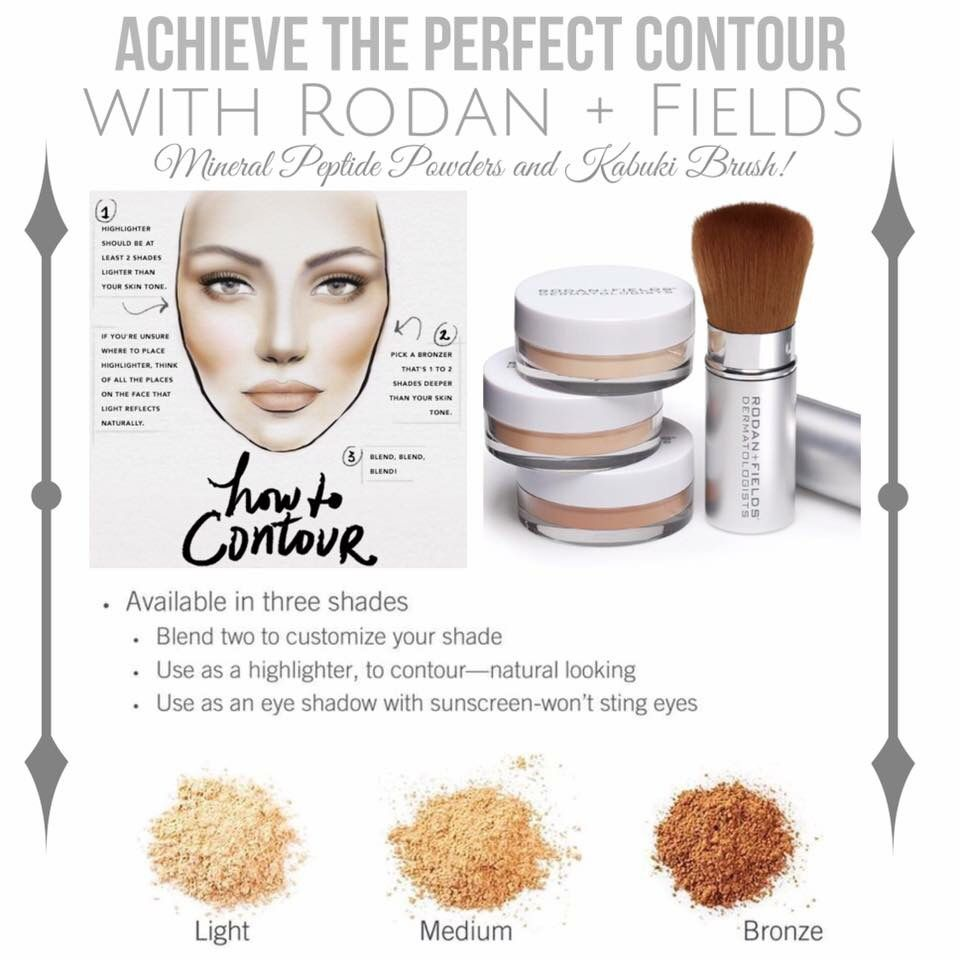 How To Contour With Our Mineral Peptides Powder This Is A Must Have!