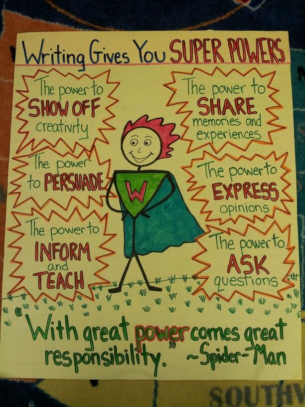 Writing gives you super powers I know a bunch of superhero crazy