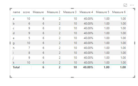 Nps Score Var Responsecount Counta Surveyresponse Answer Var Promotercount Countax Filter Surveyresponse Answer 9 Answer Nps Dax Excel Formula