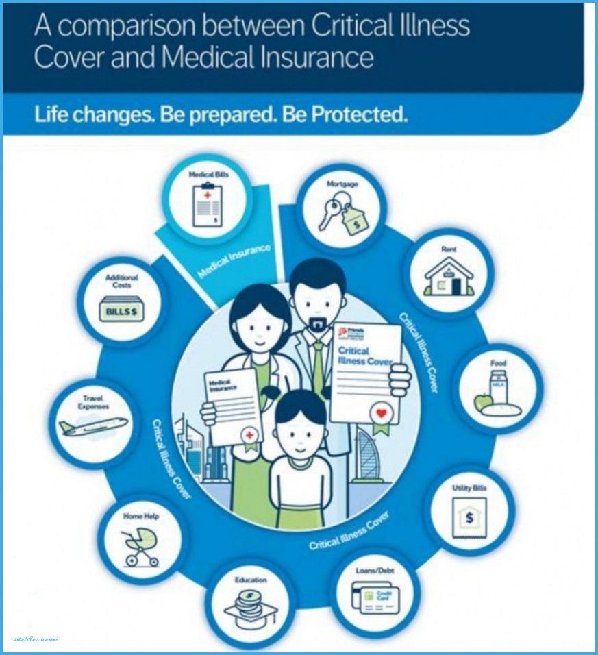 You Should Experience Critical Illness Insurance At Least ...