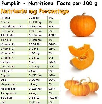 Pin On Perfectly Pumpkin