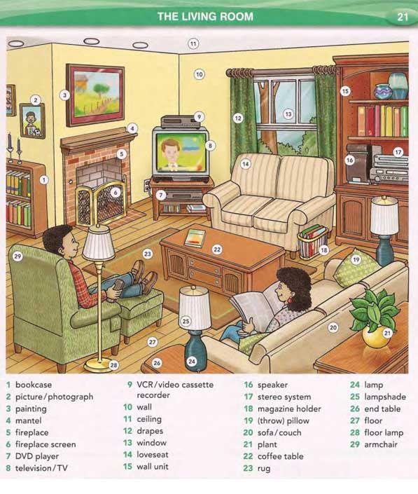002 Описание нашей квартиры на английском Английский