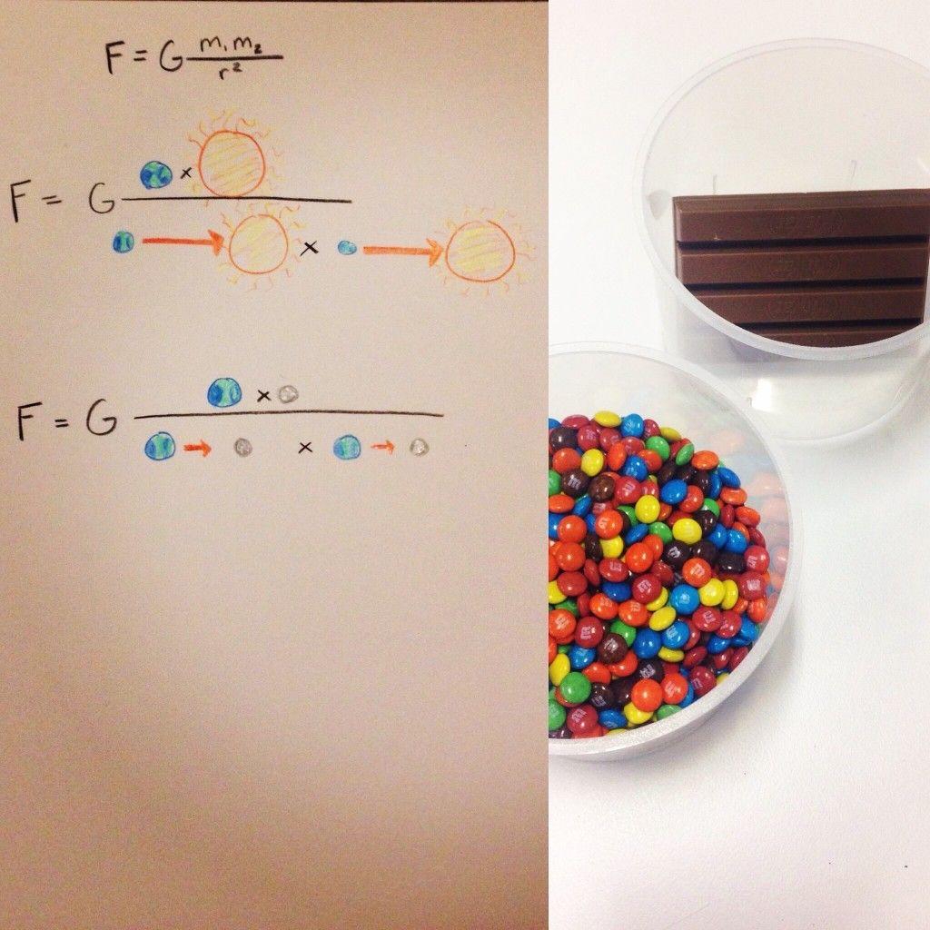 Newton S Law Of Universal Gravitation