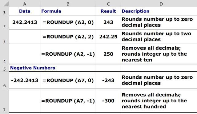 Round Numbers Up in Excel with the ROUNDUP Function | How to use ...