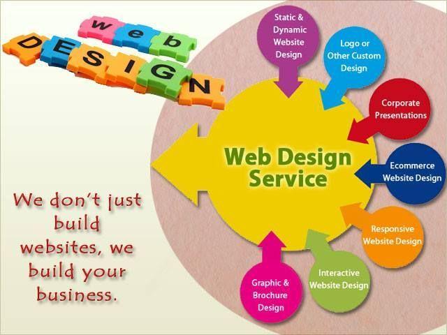 Website Development Services Company For Your Business Melbourne Web Design Web Development Design Web Design Company